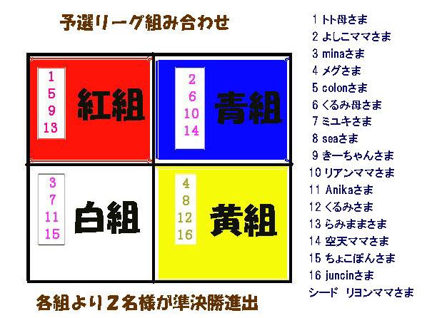 予選組分け(番号)