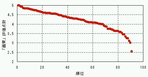 20130803z12_ranking.jpg