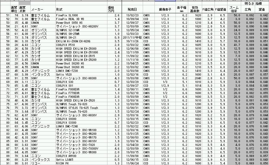 20130804rank_ia2a.jpg