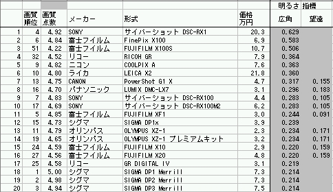 20130804rank_iaa3.jpg