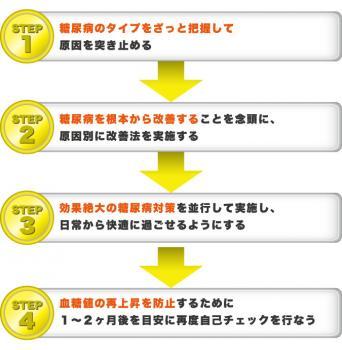 step_20130425190643.jpg