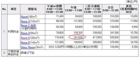 丸ビルのお値段.JPG