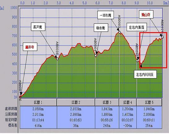 最後の坂ルート断面図.JPG