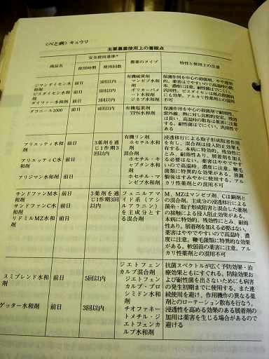 ベト病の農薬.JPG