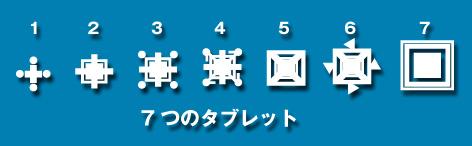 7つのP版
