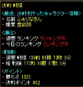 105戦績