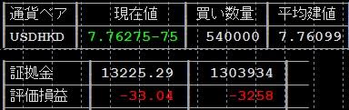 ドル/香港ドル(USDHKD) レート含み損プラススワップ投資
