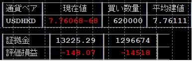 USDHKD 米ドル/香港ドル レート プラススワップ 含み損 ペッグ制