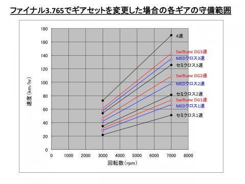 GearRatioComparison03_1.jpg