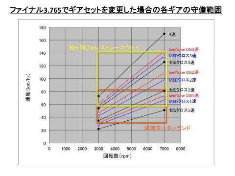 GearRatioComparison03_2.jpg