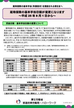 20130816雇用保険の給付額が変更になります