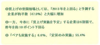 20140212 2014年春季労使交渉にのぞむ経営側のスタンス調査(中間集計)