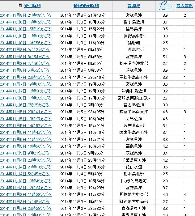 201411地震2