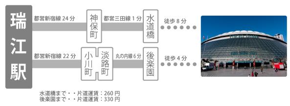 アクセス東京ドーム