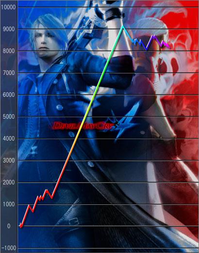 graph20131004.jpg