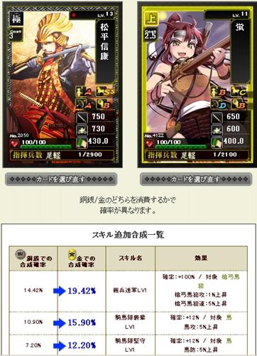01_義兵トライ!