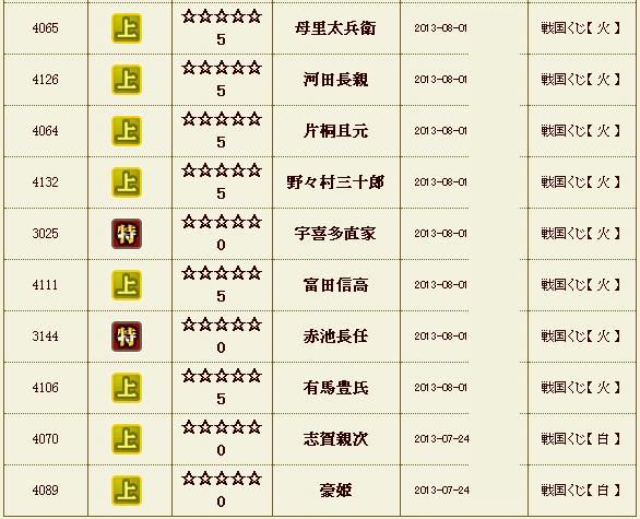 01_火1日目