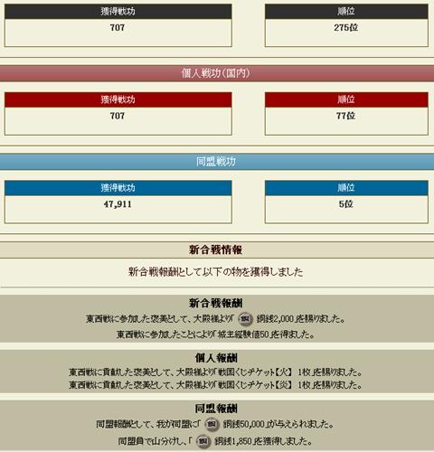 03_40東西戦結果
