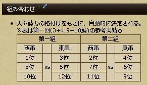 05_wiki東西戦