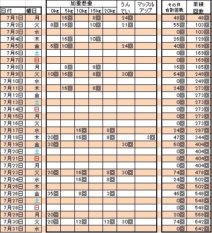 20130731筋トレ
