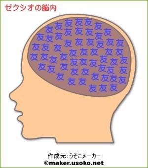 ゼクシオさんの脳内