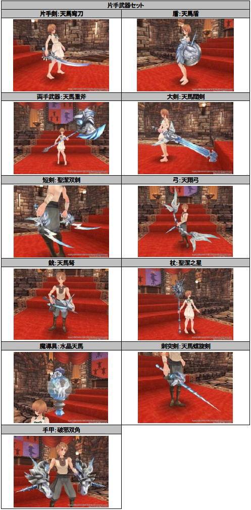 オンラインRPG『ファンタジーアースゼロ』