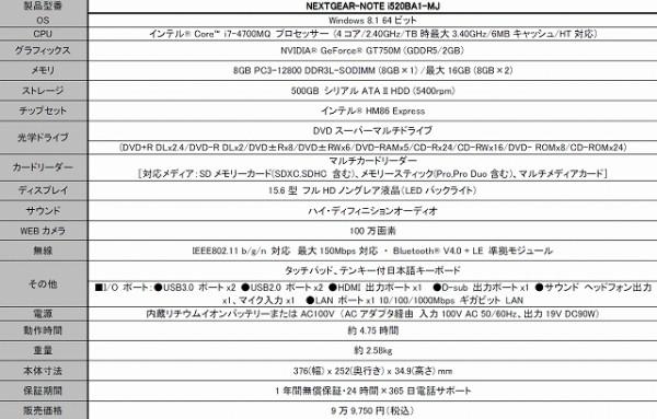オンライン麻雀ゲーム 『 セガNET麻雀MJ 』