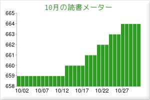 141124 BookMeter