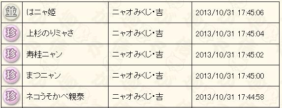 10月末くじ結果吉2