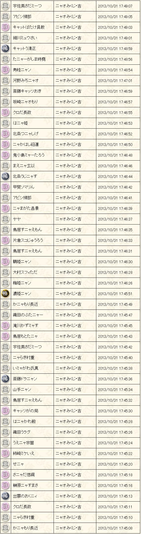 10月末くじ結果吉1