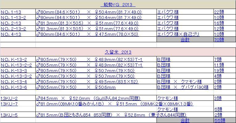 2013 幼虫管理表