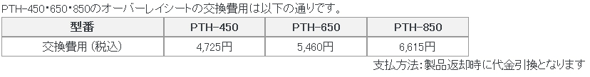 シート修理交換価格表
