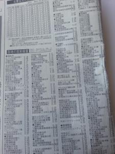 130902新聞'