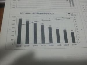 131026人口推移