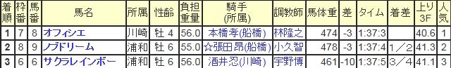 Baidu IME_2014-10-17_0-21-44