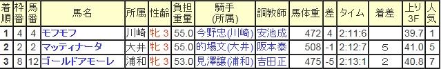 Baidu IME_2014-10-17_0-48-37