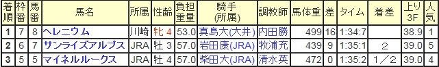 Baidu IME_2014-10-17_0-54-28