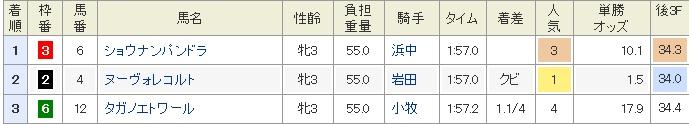 Baidu IME_2014-10-20_7-36-0