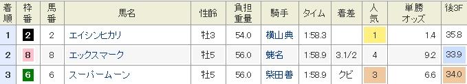 Baidu IME_2014-10-20_7-40-5