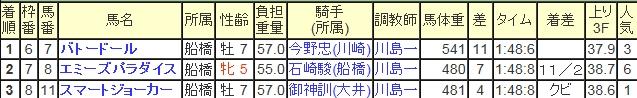 Baidu IME_2014-10-28_17-2-30