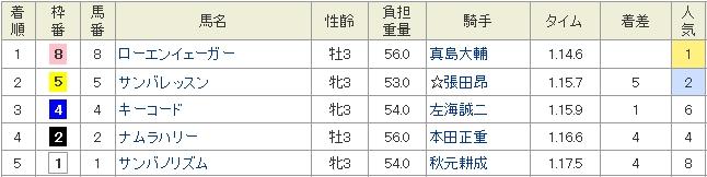 Baidu IME_2014-10-29_22-57-34