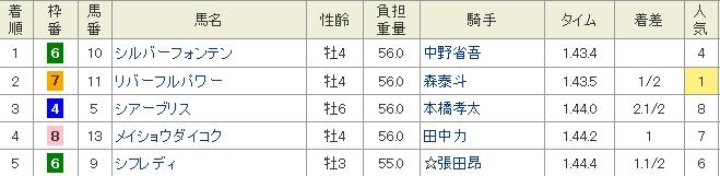 Baidu IME_2014-10-29_23-1-43
