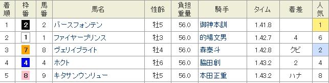 Baidu IME_2014-10-29_23-11-48
