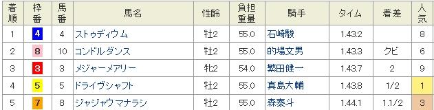 Baidu IME_2014-10-29_23-19-24