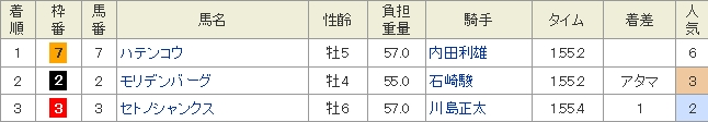 Baidu IME_2014-10-30_21-17-19