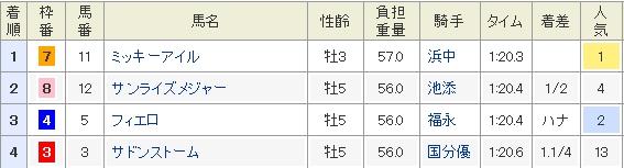 Baidu IME_2014-11-5_23-11-18