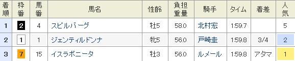 Baidu IME_2014-11-5_23-19-31
