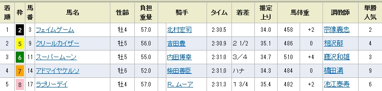 Baidu IME_2014-11-11_12-46-9