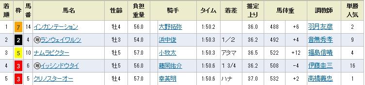 Baidu IME_2014-11-11_12-52-23