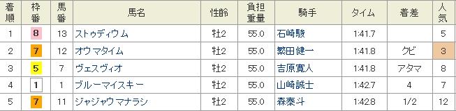 Baidu IME_2014-11-12_21-57-43